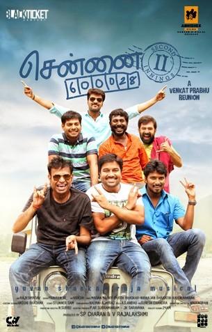 Chennai-600028 II Innings Review